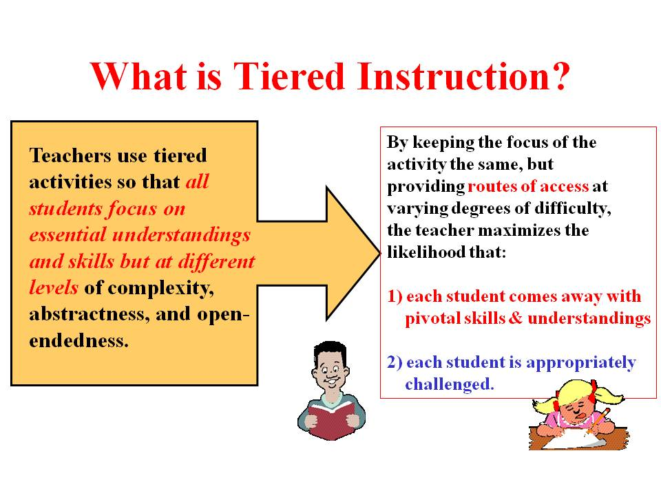 2differentiate Tiered Instructions